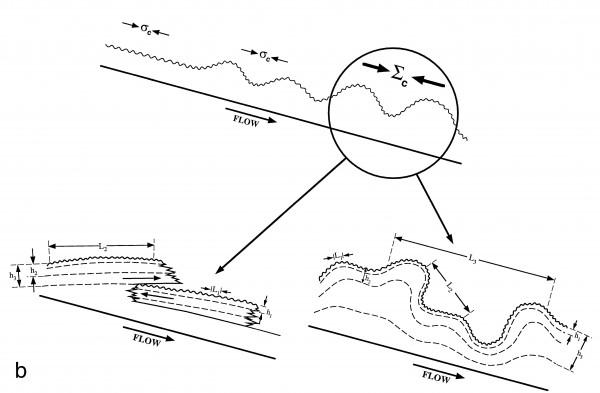 explaining lava forms