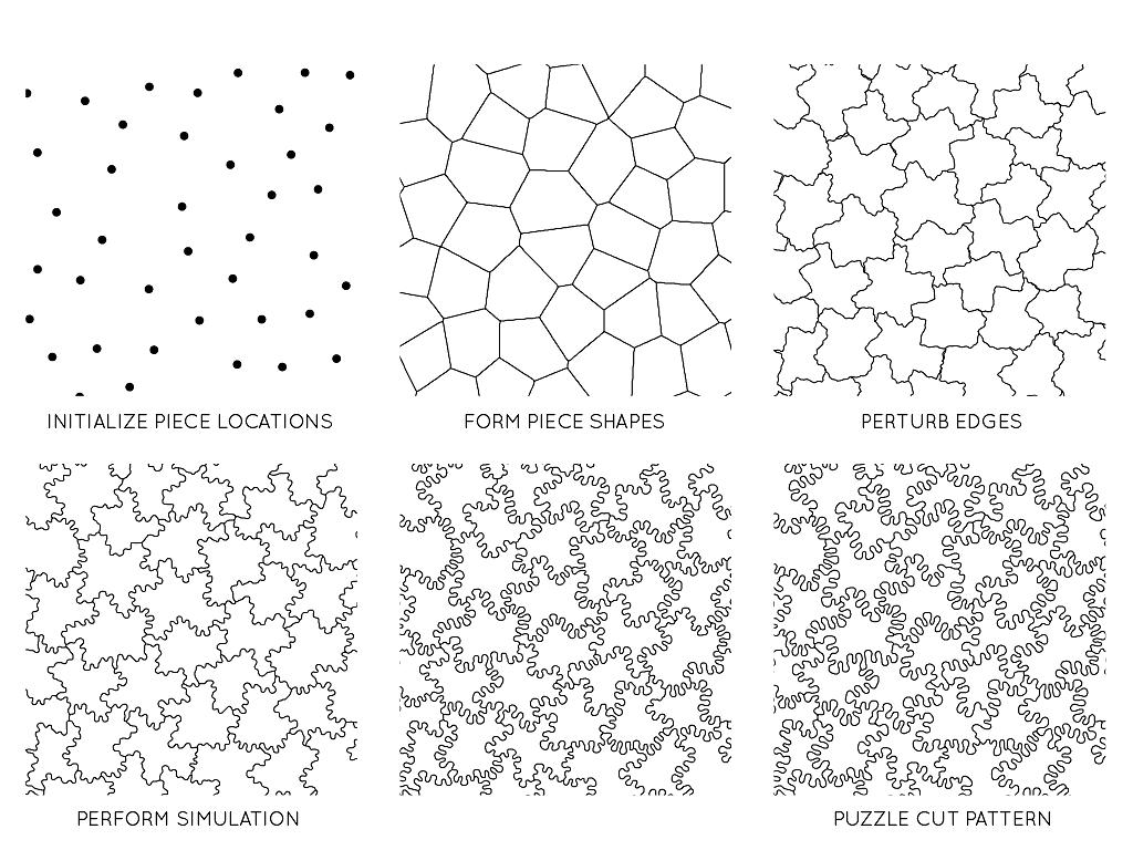 puzzle simulation