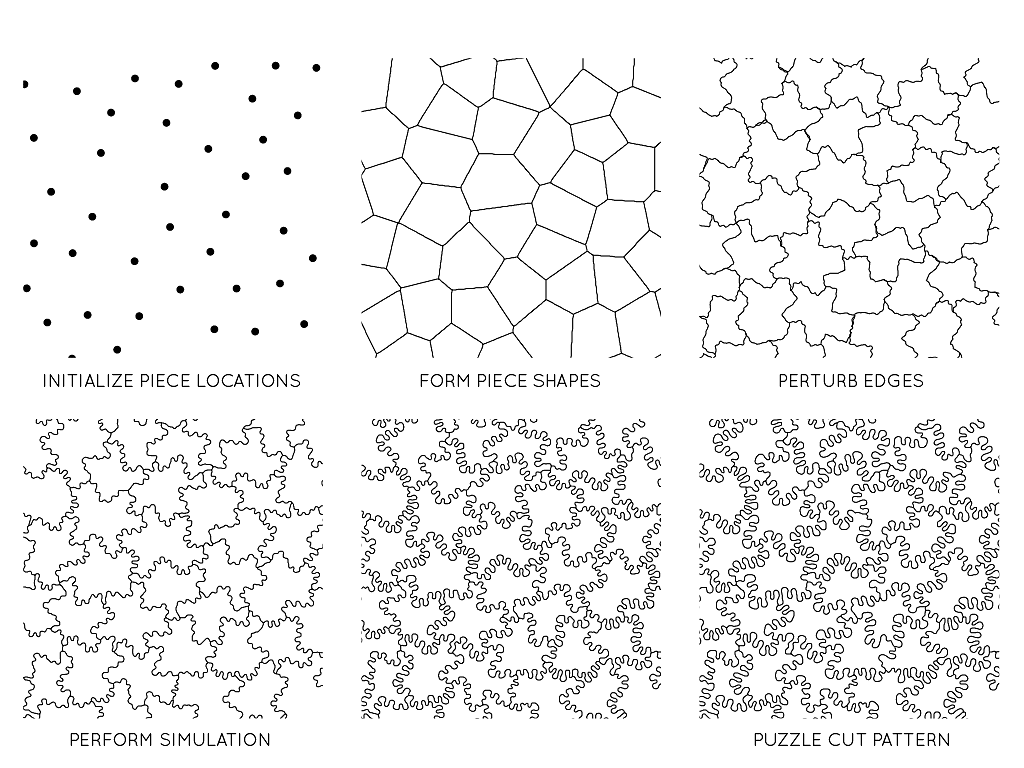 dendrite puzzle system
