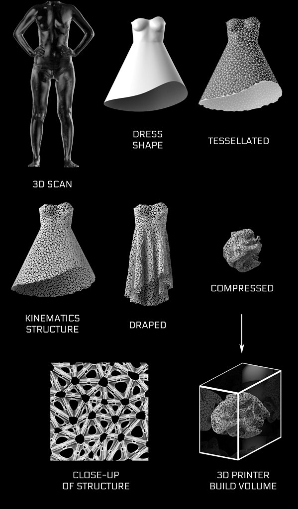 02-kinematics-concept-dress.jpg