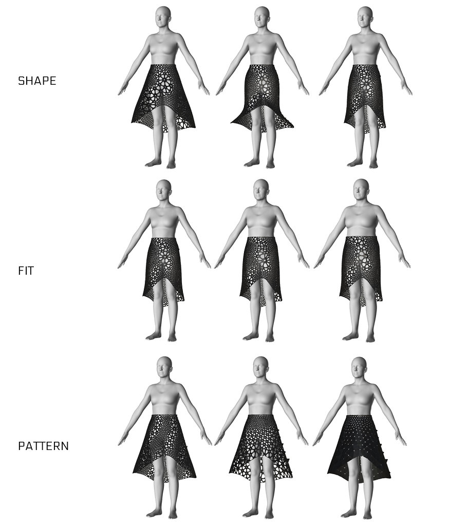 Fit / Shape / Pattern